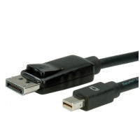 Mini displayport naar displayport kabel